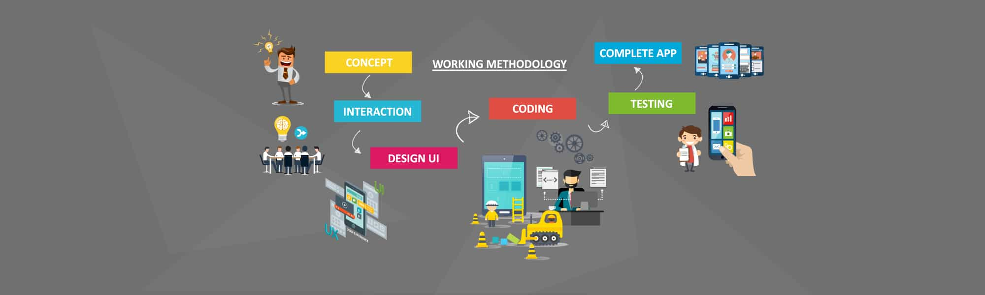 Working Methodology