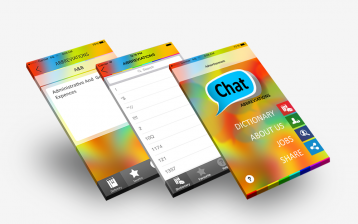 Chat Abbreviations
